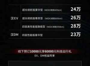 23万,汉